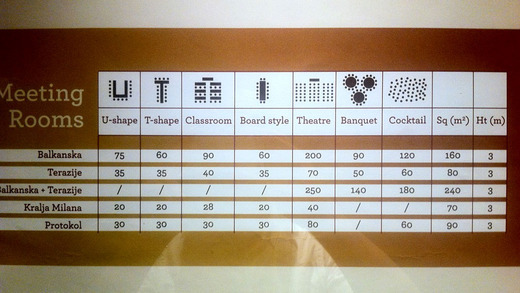 (via 37signals.com)  Iconography for meeting room layouts at Hotel Moskva in Belgrade.