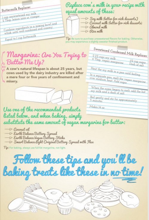 fuckskinnyletsgetfit:  The Vegan Baking Cheat-Sheet - Vegan replacements (Source)  I hate Peta, but this looks handy.