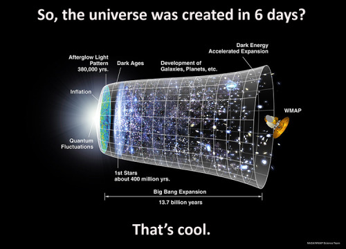 impurelap:  So, the universe was created in 6 days?