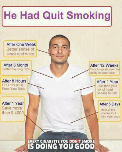 cranquis:  BENEFITS OF QUITTING SMOKING: Despite the clunky phrasing, this is an accurate graphic.