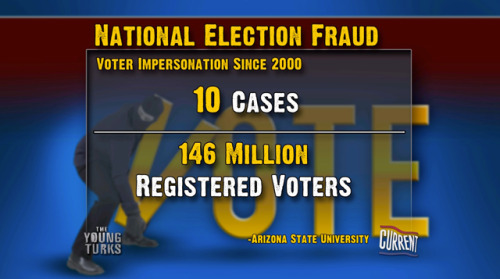 theyoungturks:  National Election Fraud. Voter Impersonation since 2000.