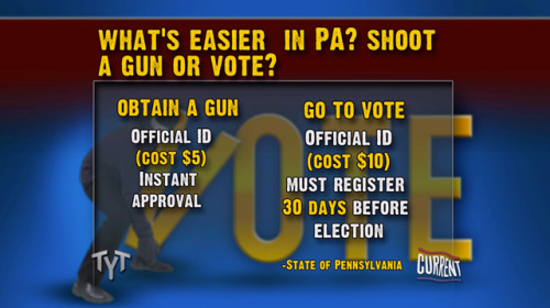 theyoungturks:  What's Easier in Pennsylvania? Shoot A Gun or Vote?  Dear state law-makers, GET YOUR FUCKING SHIT TOGETHER!