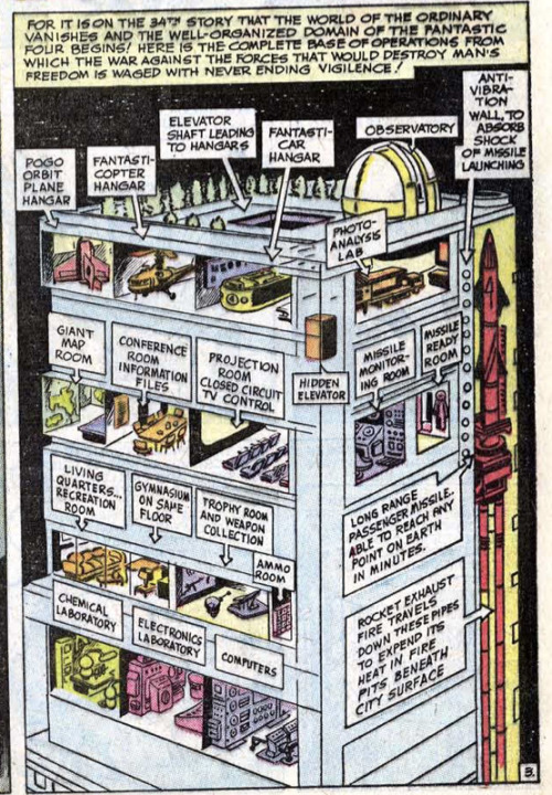 mattasticfour:   Second BAXTER BUILDING isometric from FANTASTIC FOUR #6