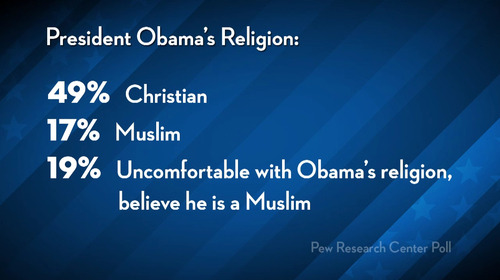 "President Obama's religion (Protestant) vs. Mitt Romney's religion (Mormon) Until the wholesale rightwing nutjob attack on the President's religion and birthplace stops influencing the mainstream opinion of average Americans, a discussion of Mitt Romney's religion and beliefs should not be off limits. In fact, there should be more open discussion of Romney's religion, since it's been one of the most important parts of his entire life. Especially now with Romney's new ad ""Be Not Afraid"" which questions President Obama's 'beliefs' and the now familiar conservative theme of ""us and him"" separation — the dog-whistling racist implication of the ""otherness"" of Obama and how he doesn't share ""our values,"" how Obama has declared a ""war on religion"" with health care reform. And how Mitt Romney believes ""that's wrong.""  And that Romney is the one to choose when ""religious freedom is threatened."" What. Total. Horseshit.  Let's talk about a couple of things regarding Mitt Romney and the Church of Jesus Christ of Latter Day Saints… continue…"
