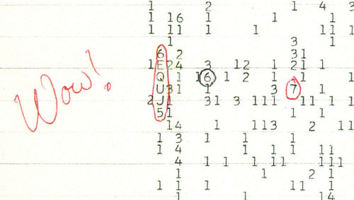 "ikenbot:  Humanity Responds to 'Alien' Wow Signal, 35 Years Later  Just in case any aliens out there in the universe are listening, more than 10,000 Twitter messages, plus videos from celebrities such as comedian Stephen Colbert, have been beamed into space as a big ""Hello!"" from Earth.  The messages are intended as a response to what's called the Wow! signal, an intriguing radio signal detected on Aug. 15, 1977 that some thought was a call from extraterrestrials. The 72-second transmission was picked up by the Big Ear radio observatory at Ohio State University, coming from the direction of the constellation Sagittarius.  Because the radio signal was 30 times more powerful than the average radiation from deep space, a volunteer astronomer named Jerry Ehman who was watching the telescope data scrawled ""Wow!"" on a computer printout, leading to the signal's moniker. No evidence ever arrived actually linking the transmission to an alien civilization, and no repeat message from the same direction has ever been detected, and the Wow! Signal remains a mystery.  Now, exactly 35 years later, whoever sent the emission may be getting a response.  A project directed by the National Geographic Channel and Arecibo Observatory beamed a package of digital information out to the heavens on Wednesday (Aug. 15) containing Twitter messages from the public, submitted via the hashtag #ChasingUFOs, as well as videos from celebrities such as Stephen Colbert, Jorge Garcia, and Leila Lopes, the 2011 Miss Universe. [Ten Alien Encounters Debunked]  ""Greetings, intelligent alien life forms. I am Stephen Colbert and I come to you with an important message on behalf of all the peoples of the Earth,"" the comedian says in his video. ""We are not delicious. In fact, we're kind of gamey, and we get stuck in your teeth. It's really embarrassing at a job interview. If you want something good to munch on, go to the nearby Crab nebula. And bring a bib. Seriously, all you can eat.""  The event was timed to coincide with the premiere of the channel's new series, ""Chasing UFOs,"" which documents and debunks myths about extraterrestrials and UFOs."