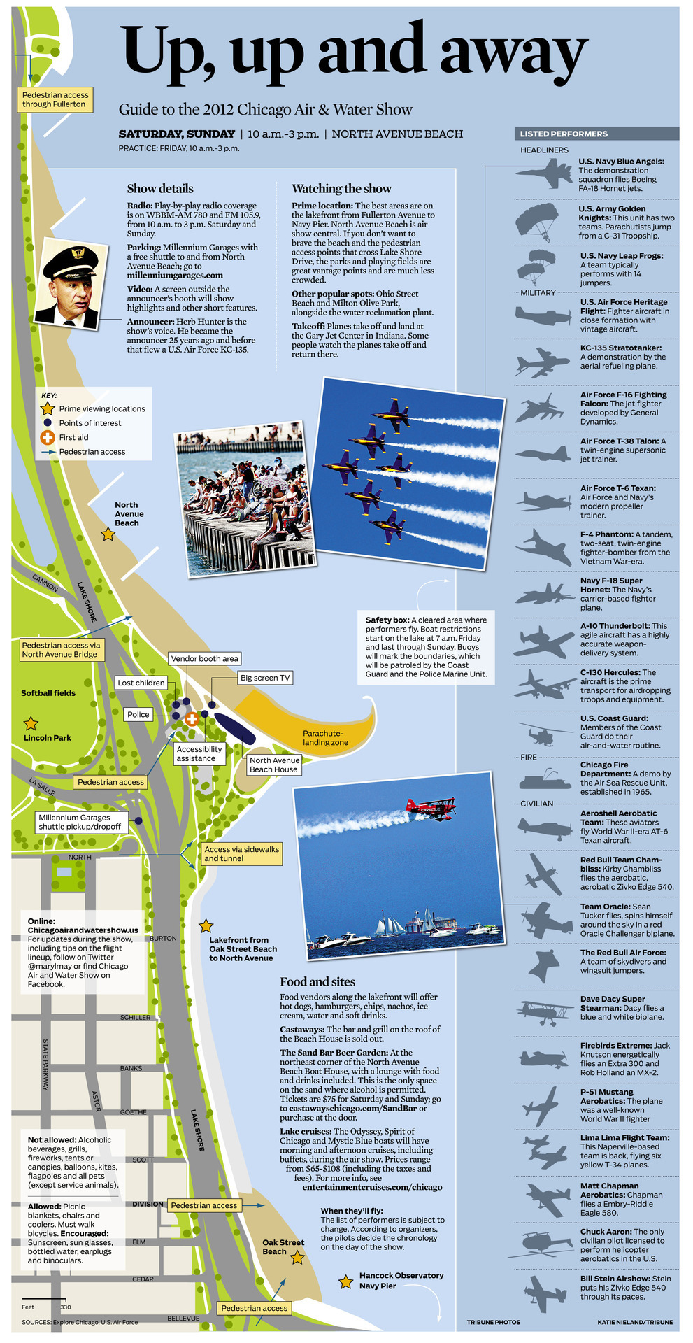 Chicago air and water show map: It'll be a bit noisy on the lake shore this weekend