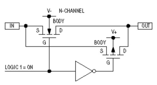 App note: Theory behind the CMOS analog switches