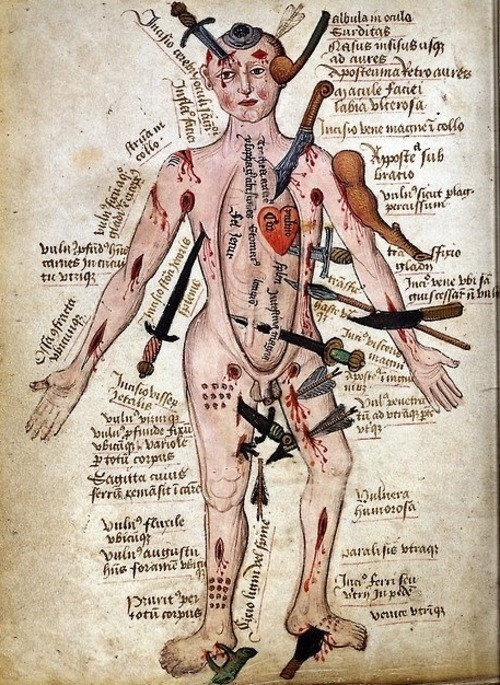 "mariposima:  Medieval Wound Man, ""…a compendium of all the injuries that a body might sustain."""