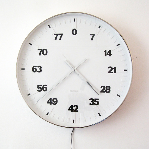 inspirezme:  This clock designed by Betrand shows you how life is truly a matter of time and represents the average life span in an analog form.