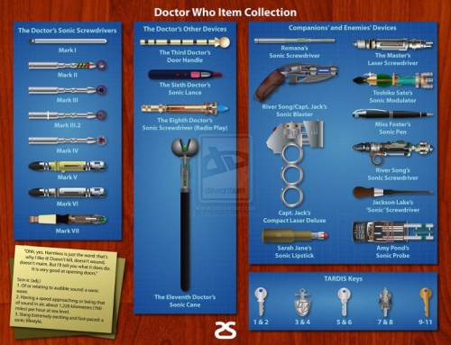 Every sonic device from Doctor Who