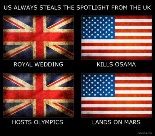 collegehumor:  US vs UK