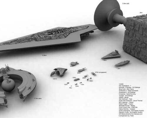 Star Trek/Star Wars Ship Size Comparison  画