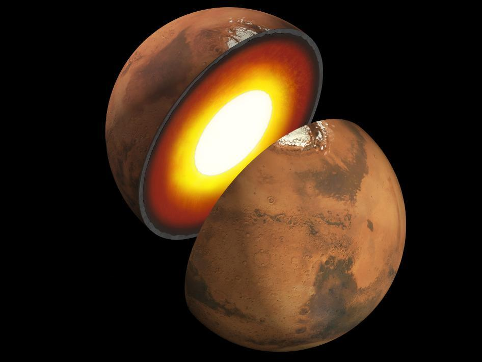 leviathan8:  Mars's interior  Scientists believe that Mars's interior consists of a crust, mantle, and core as if Earth's interior but they do not know the relative sizes of these components. Because no spacecraft has ever brought instruments that can study Mars's interior to the planet, the only real data that scientists have about the planet's structure are its mass, size, and the structure of the gravity field. From that data, scientists can learn some things about density in different parts of the planet. Compared to Earth, Mars probably has a relatively thick crust. Beneath the Tharsis bulge, an area of volcanic activity in the Northern Hemisphere, it may be as thick as 80 mile. Beneath the landing site of the United States spacecraft Viking 2, it may be as thin as 15 km (9 mi.). The core is probably mostly iron, with a small amount of nickel. Other light elements, particularly sulfur, could exist in the core as well. If so, the core may be quite large. From studying the earth's magnetic field and core, scientists theorize that the motions of the liquid rock in the earth's core generate its magnetic field. Mars does not have a significant magnetic field, so scientists believe that Mars's core is probably solid. It is unknown whether plate tectonics certainly exist on Mars or a crust made up of separate sections that move about and sometimes crash into each other. Because Mars is so much smaller than Earth, it cooled quickly after formation and the crust thickened, forming one solid piece. Though the Martian crust is not broken into separate plates, Mars's liquid mantle has sculpted the surface of the planet. The molten rock has broken through the crust to form volcanoes and its motion has cracked the crust to form large rifts.  Image credit: NASA/JPL-Caltech
