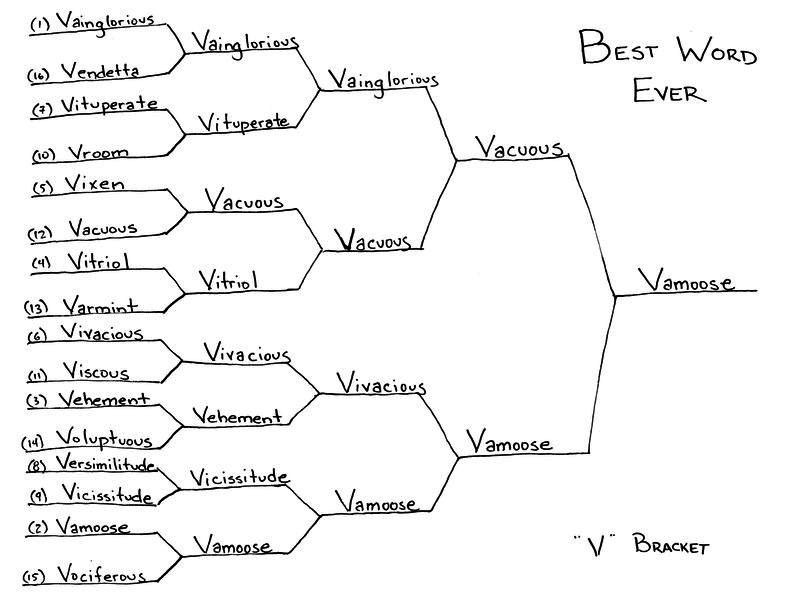 "nevver:  Best Word Ever - ""V"" Bracket"
