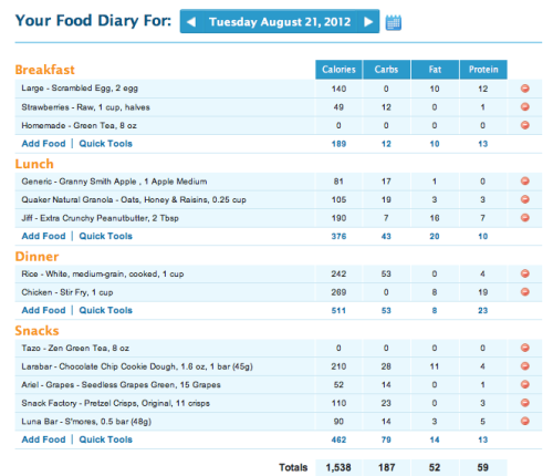Intake 8/21/12Exercise: 1 hour spin class**Only downside is that I went a little overboard with the carbs. Gotta cut back tomorrow!! That rice was definitely not needed..