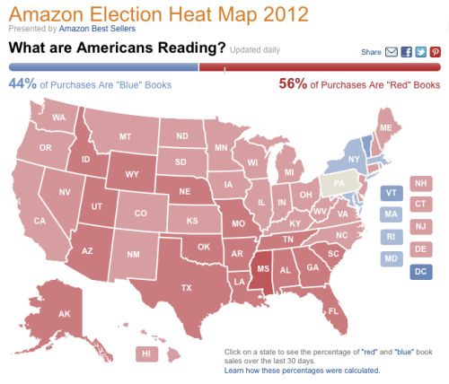"Amazon Election Heat Map 2012 Amazon.com just launched their Amazon Election Heat Map which it claims to depict what Americans are reading state-by-state categorized by political leaning:  Customers can click on any state on the Amazon Election Heat Map to see the percentage of conservative and liberal books sold in that state, as well as the top 5 best-selling conservative and liberal books per state. A state will turn blue, for example, if it has a higher number of liberal book sales for the month, taking into account both print and Kindle formats. When liberal and conservative are more equally represented in a particular state, that state will be shaded beige. […] The Amazon Books Editorial team pulled extensive lists of best-selling books in relevant categories and vetted them using a variety of tools for clear partisan leaning, separating them into red and blue categories. Many books, of course, have no clear political bias, and therefore were not included. The top 250 titles in each list will power the Heat Map, based on customers' book-buying habits.  Exactly how did Amazon.com decide on the categories?  We take the top-selling political books on Amazon.com and categorize them as ""red,"" ""blue,"" or neutral. We classify books as red or blue if they have a political leaning made evident in book promotion material and/or customer classification, such as tags. We compute percentages, updated daily, for each state and the US by comparing the 250 best-selling blue books during the time period against the 250 best-selling red books during the same time period, including new book launches.  Are your favorite books listed above? Do you agree with their classification? (by Jayel Aheram)"