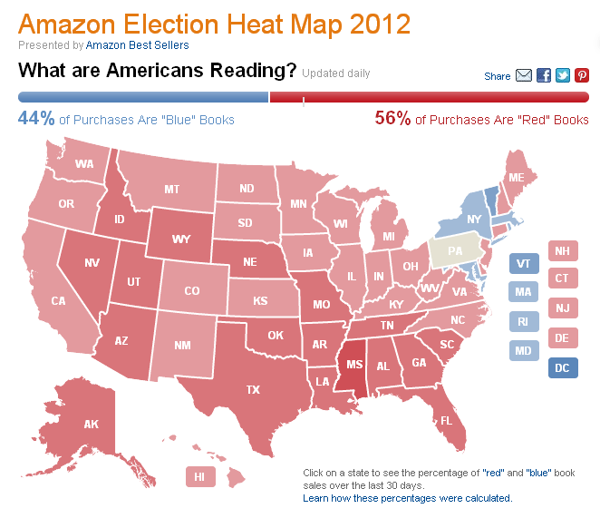 "Amazon.com has launched an ""election heat map,"" which shows what American customers are reading leading up to the election, broken down by ""red states"" and ""blue states.""