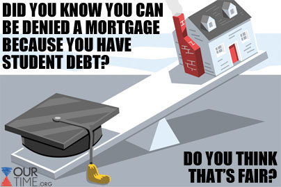 LIKE = No, student debt shouldn't prevent graduates from home ownership. COMMENT = Yes, it's okay to deny mortgages to people who still have student debt.