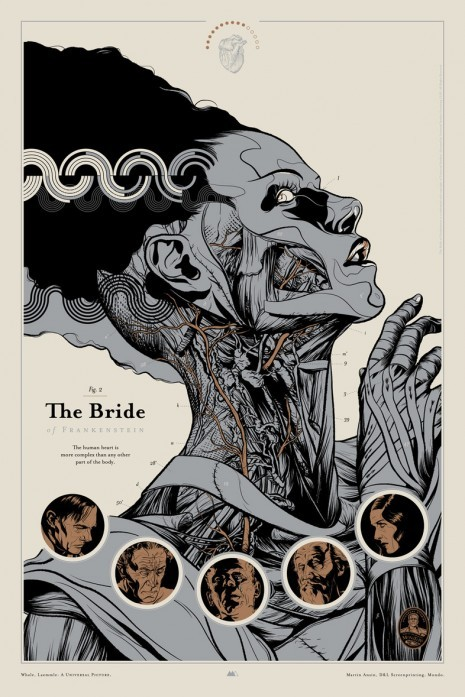 paranoiahill:  Great poster for THE BRIDE OF FRANKENSTEIN