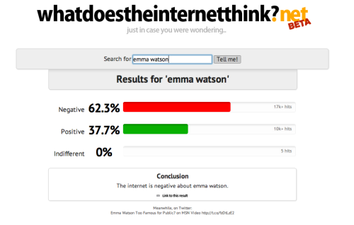 I don't understand. WHY.  who would be negative about EMMA WATSON.
