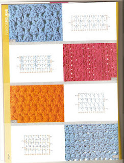 Crochet Pattern Abbreviations | Purple Kitty