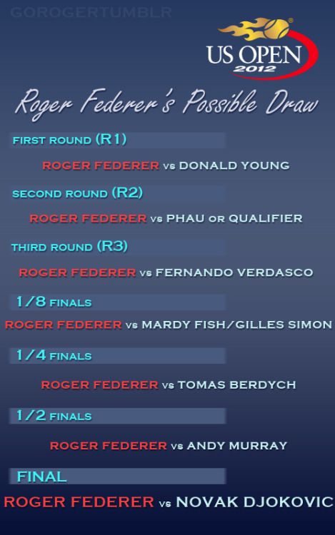 I made these possibles meetings in the US Open until the final! Tough draw for Roger, but we can do it! On the way for the 18th GS! #Allez