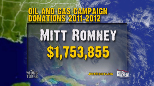 Oil and Gas Company Donations to Mitt Romney in 2011 & 2012