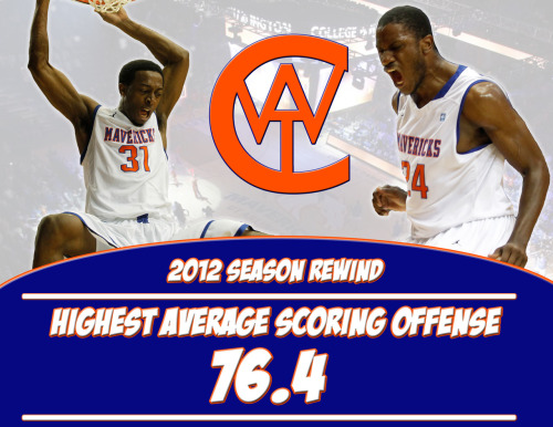2012 Rewind…Southland Conference Highest Scoring Team; And 21st Highest Scoring Team In The Country! #UTAMaverickNation #CAWT