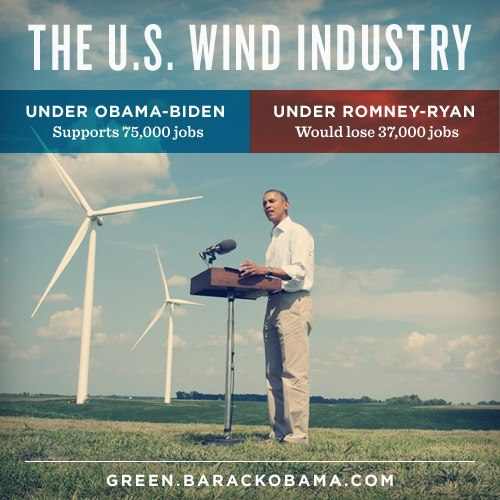 barackobama:  Obama + clean energy = OTP.
