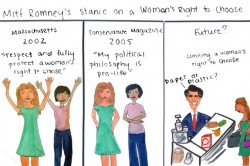 """Women's rights under Romney"" Editorial Cartoon by Hilly Hess/Staff"