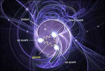 "Quark matter's connection with the Higgs (Phys.org)—You may think you've heard everything you need to know about the origin of mass. After all, scientists colliding protons at the Large Hadron Collider (LHC) in Europe recently presented stunning evidence strongly suggesting the existence of a long-sought particle called the Higgs boson, thought to ""impart mass to matter."" But while the Higgs particle may be responsible for the mass of fundamental particles such as quarks, quarks alone can't account for the mass of most of the visible matter in the universe—that's everything we see and sense around us.Continue Reading"