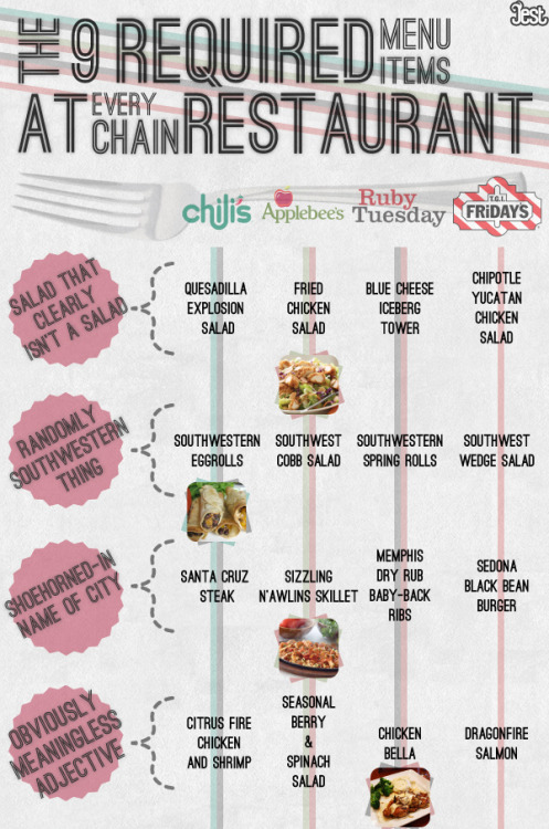 jestcomedy:  Infographic: The 9 Required Menu Items At Every Chain Restaurant [CLICK FOR ALL NINE ITEMS] Have you been eating the same old thing everywhere you go?