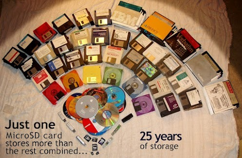 geekfeed:  25 Years of Storage  画