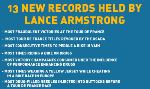 13 New World Records Held By Lance Armstrong [Click to continue reading]