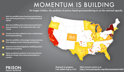 New map shows building momentum for ending prison-based gerrymandering Interesting map documenting state-by-state progress in the struggle to end prison-based gerrymandering, the practice wherein prisoners are counted by the Census Bureau as residents of the districts where they are incarcerated as opposed to as in their home communities. Learn more here.
