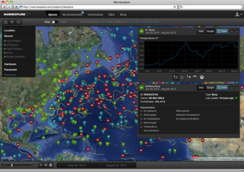The World's Oceanographic Data, at Your Fingertips  Have you ever wondered what the water temperature off the Kamchatka Peninsula is?  What about the wind speed in the Andaman Sea?  Or maybe you're losing sleep over the chlorophyll levels in the South Pacific.  Fortunately, all of that information –- and 450 million other data points collected from oceanographic instruments around the world –- is freely and easily accessible thanks to the Marinexplore project.  (via smarterplanet)