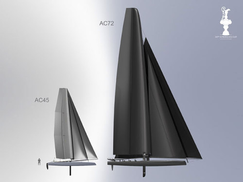 pumasailing:  Are you ready for this?  the AC72 is scary big…the main wing is larger than a Boeing 747 wing