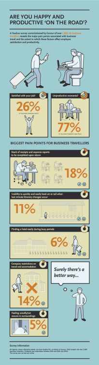 How happy and productive are business travellers?