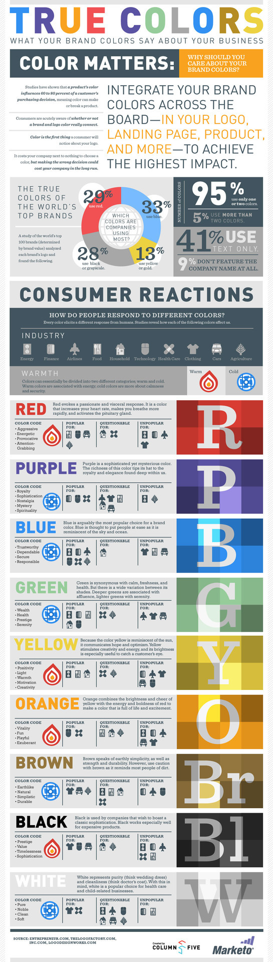Think color doesn't matter? It does…. How do you use color in  your brand? Share your ideas socially.  ***  post by Jordan benShea Established by Jordan benShea, SkyView Projects is a boutique marketing firm based in Santa Barbara, Ca. We believe your strength is your story, we share your story through innovative marketing initiatives. The SkyView Projects team provides comprehensive marketing solutions with clients near and far. Learn more at SkyViewProjects.com.