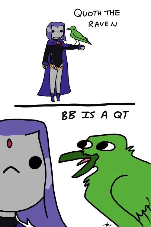 stepchildofthesun:  Quoth the Raven: BB IS A QT