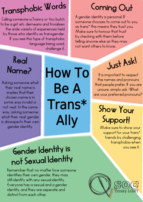 "LGBTQ* Ally Tips Graphic from Trinity's Q Soc (of Ireland) Following text from UC Davis' Trans* Ally Tips Page Trans Ally Tips  SOME WAYS TO BE A GOOD TRANS ALLY… •    Don't ever out a transperson. This is dangerous to their safety & can invalidate their identity.  Likewise, be aware of your surroundings when discussing trans issues with a transperson. For their safety & comfort, they may prefer not to discuss these topics in public places or among strangers.•    Always use the pronouns & name the person wants you to use. If you're unsure, ASK!  If you make a mistake, correct yourself, & politely (& subtly, if possible) correct others if they use the wrong pronoun.•    Ask when & where it's safe to use their chosen name & pronouns (e.g., if a transperson is not out at home, ask them how you should refer to them around their family, etc). Don't ask transpeople what their ""real"" name is (i.e., the one they were born with).  If you know their birth name, do not divulge it to others.  •    Instead of using prefixes like bio- or real- to designate that someone is not trans, use ""non-trans"" or the prefix ""cis-"". Two reasons for this: one, using ""real"" or ""bio"" sets up a dichotomy in which transpeople are not considered ""real"" or ""biological.""  Two, using the terms trans & non-trans or cis- alters the framework so that transpeople are the default rather than the Other.  Setting up trans as the norm can help make transphobia & gender privilege more obvious.•    Instead of saying someone was born a boy (or a girl), try saying they were assigned male at birth (or were female-assigned).  These terms recognize the difference between sex & gender, and emphasize the ways in which sex & gender are assigned to individuals at birth, rather than being innate, binary or immutable qualities.•    Don't confuse gender with sexual preference.  Transpeople, like non-trans people, are straight, gay, bisexual, pansexual, asexual, etc.  Gender is not tied to sexual preference, & there are a million ways to express desire.•    Don't fetishize.  Transpeople's bodies are not a public forum. ""Creatures with cunts,"" ""the best of both worlds"" & ""chicks with dicks"" are all inappropriate ways of describing transpeople's bodies.•    Don't ask transpeople about their bodies, how they have sex, what their genitals are like, etc.  It's rude & none of your business.  It can help to think about whether you would ask these questions of a non-trans person.•    Don't ask about surgery or hormone status; don't ask ""when are you going to have the surgery?"" or ""are you on hormones?"" Like non-trans people, our medical histories & bodies can be intensely personal & private.  If transpeople want to share these details with you, allow them to do so on their own terms.•    Don't assume the only way to transition is through hormones/surgery, & understand that medical transition is very often based on economic status.  Recognize the classism inherent in associating medical transition with ""authentic"" trans identities.•    Don't assume all transpeople want hormones and/or surgery, or to transition at all.•    Don't assume all transpeople feel ""trapped in the wrong body."" This is an oversimplification and not the way (all) transpeople feel.•    Don't assume all transpeople identify as ""men"" or ""women.""  Many transpeople and genderqueer people identify as both, neither, or something altogether different.•    Don't tell transpeople what is appropriate to their gender (e.g., transwomen should grow their hair out & wear dresses).  Like non-trans people, we have varying forms of gender expression.•    Recognize the diversity of trans & genderqueer lives. Remember that these identities are part of other identities, and intersect with race, class, sexual preference, age, etc.•    Do listen if a transperson chooses to talk to you about their gender identity.  Be honest about things you don't understand—don't try to fake it!•    Be aware of places transpeople may not be able to go (pun intended). Be understanding if a transperson doesn't feel safe using a gendered bathroom or locker room. If your organization is holding an event, designate a gender-neutral bathroom in the building.•    Recognize that not all transpeople or genderqueer folks are out there trying to smash the gender binary. Recognize that it's not their responsibility. If you want to smash the gender binary, then you do it!•    Don't ask transpeople to educate you.  Do your own homework & research.  Understand that there is a difference between talking to individuals about their preferences/perspectives and forcing someone to be your educator.  Try not to view individuals as spokespeople; the trans communities are diverse, not one monolithic voice or viewpoint.•    Don't assume transmen are exempt from male privilege, misogyny, sexism, etc, just because of a so-called ""girl past.""•    Recognize that transwomen deal with sexism in a very real way (on top of transphobia).•    Recognize that transwomen deserve access to ""women-only"" spaces/programs/shelters/etc.•    Recognize your privilege & prejudices as a normatively gendered person.•    Think about what makes you uncomfortable & why.•    Don't let transphobia slide.  Confront it as you would confront all other forms of oppression. Trans issues are rarely discussed & when they are it is often in a negative light. Transphobia is equally oppressive as (& works in conjunction with) sexism, homophobia, racism, classism, etc.•    Talk about trans issues/rights.  Engage people in discussions & share your knowledge. The majority of ""information"" people have about trans issues is based on stereotypes & assumptions.  To most people, trans folks are the freaks from Jerry Springer.•    Be aware of the vital role you play as a non-trans person. Remember that the way you talk about transpeople (e.g., using the right pronouns) influences how others perceive us & can make a difference in whether we pass, & whether we feel safe/comfortable. Always remember that people may be more likely to listen to & take cues from non-trans people than from transpeople.  What you say & do matters!•    Don't just mourn or take action when transpeople are murdered.  Celebrate trans lives & work at making trans & genderqueer issues more visible on a day-to-day basis.•    Don't tokenize.  Simply adding the ""T"" to LGB doesn't make you or your organization hip, progressive, or an ally.  Make sure you have the resources, information & understanding to deserve that T.•    Above all respect and support transpeople in their lives & choices."