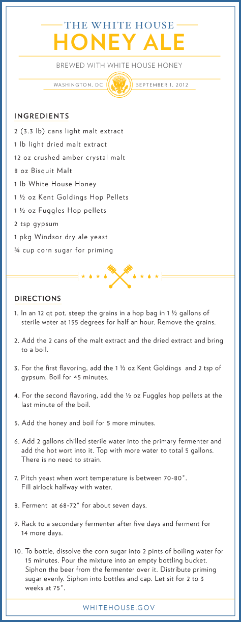 barackobama:  Behold, by popular demand: The White House beer recipe.