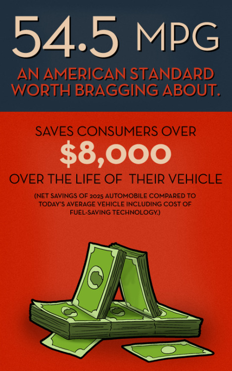 New fuel efficiency standards will save consumers over $8000 over the life of new vehicles starting in 2025. Read more.