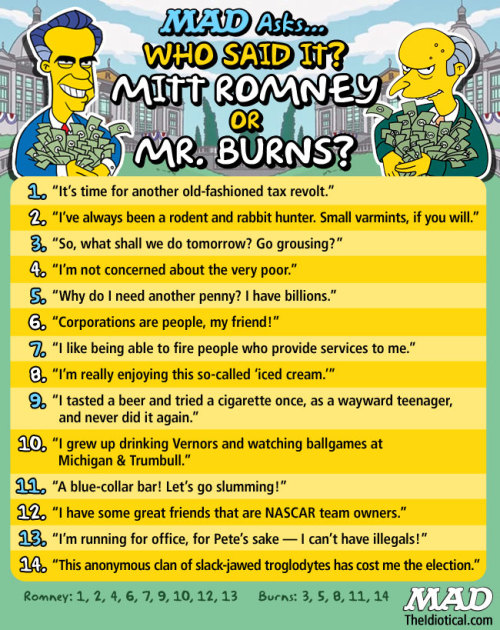 geekmythology:  Who Said it? Romney or Mr Burns?