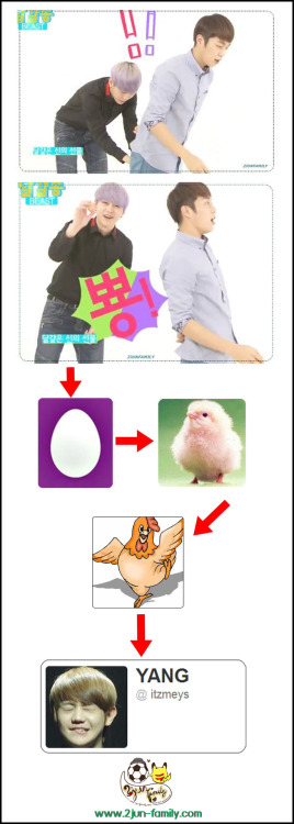 [Pic] History of @/itzmeys egg  it's happen because of 2JUN  Credit : @2JUNFAMILY ( https://twitter.com/2JUNFAMILY ) ( http://www.2jun-family.com ) Take out with full credit. !!