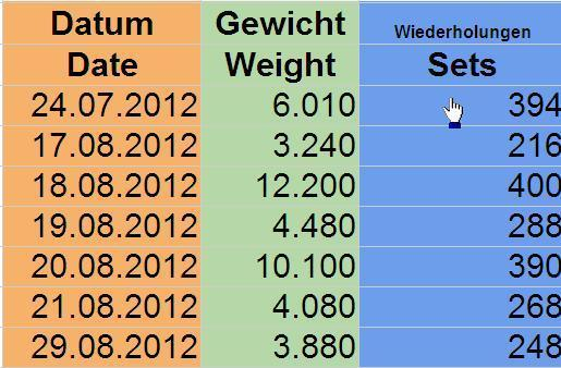 29.08.2012 lifting summary