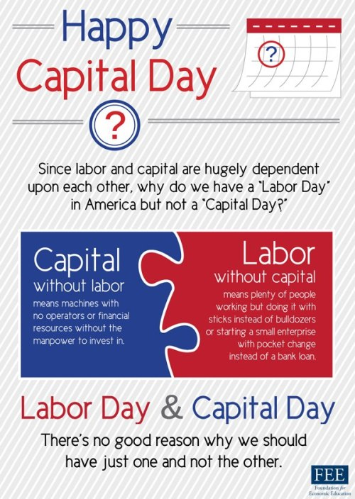 extremecapitalism:  policygal:  learnliberty:  What is labor without capital? The Foundation for Economic Education tells us why we should celebrate both!SHARE this graphic with your friends!  Good question.  Technically we do have a capitalism day. What do you think Thanksgiving is really about, after all? The harvest was only successful because each were given their own land and encouraged to compete against one another. That is capitalism. At the end they were so grateful to have so much food they declared a feast and marked it a day of celebration. Unfortunately, everybody just uses it to whine on and on about racism and stealing things from people who don't own them. ActualCapitalismDay would be much cooler though, agreed.