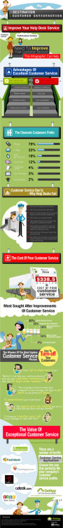 … http://p.ost.im/p/dFMhYpInteresting? Click to see more on iNFOGRAPHiCSMANiA!
