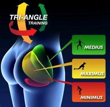 wishing-4-perfection:  Exercises that activate each buttocks muscle :  MEDIUS - Jumping Jacks  MAXIMUS - Deep Lunges  MINIMUS - Squats Honestly, you need NOTHING else to get the butt you dream of, just these three exercises!