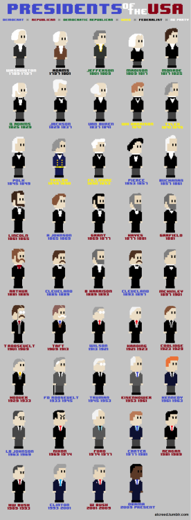 alcreed:  8-Bit Presidents of the USA.  ALL OF THEM.
